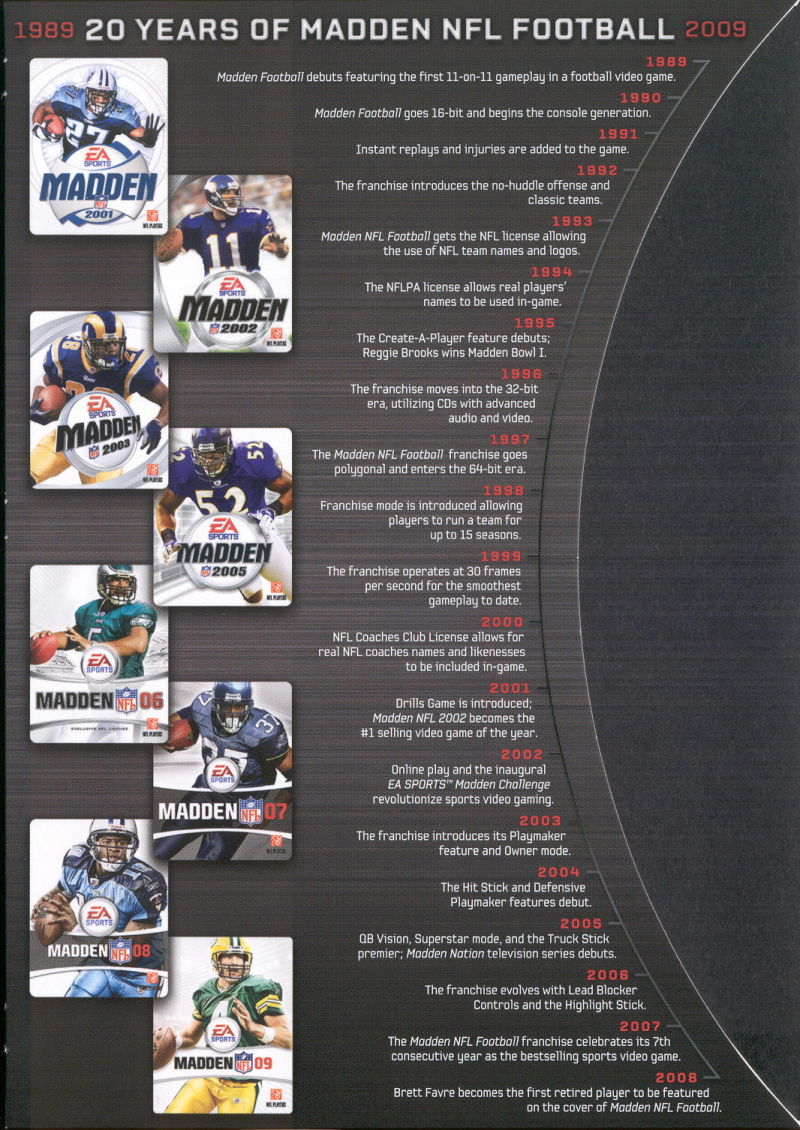 Madden NFL: XX Years (Collector's Edition) PlayStation 3 Other Keep Case - Inside Right