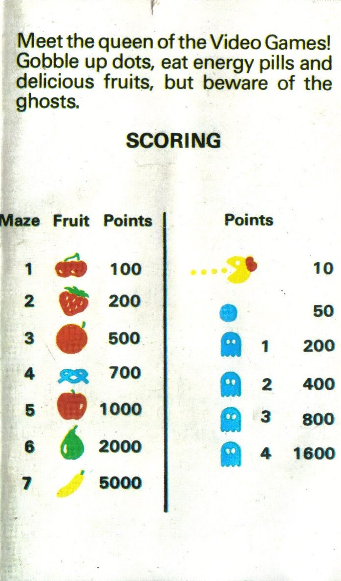 Ms. Pac-Man ZX Spectrum Inside Cover