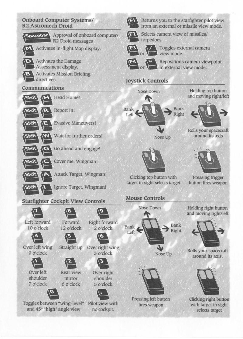 Star Wars: X-Wing DOS Reference Card Right