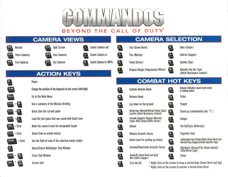 Commandos: Beyond the Call of Duty Windows Reference Card