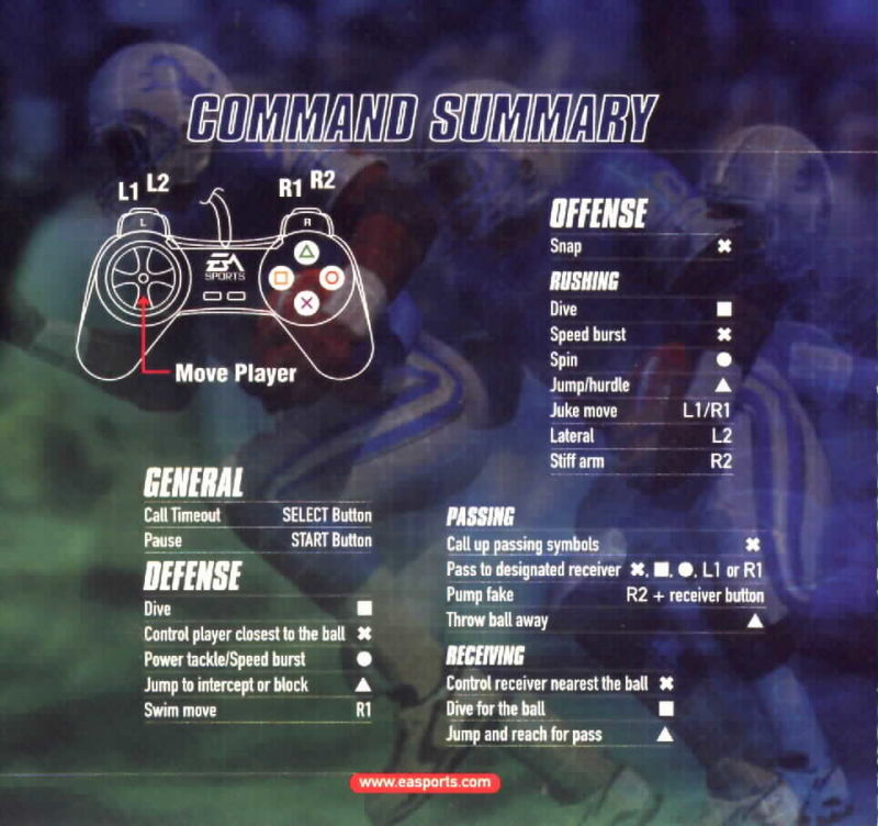 Madden NFL 2000 PlayStation Inside Cover