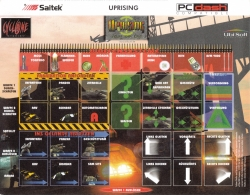 Saitek PCdash Dashboard Overlay German