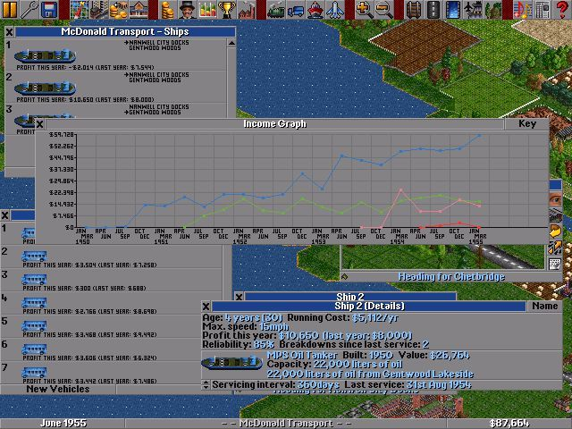 Transport Tycoon Deluxe DOS Income graph & buses details