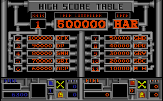 Vindicators Amiga High scores