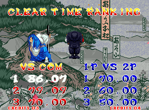 Samurai Shodown II Neo Geo Finish one round very quickly to set the best clear time!
