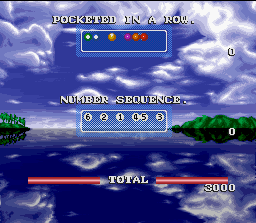 Side Pocket SNES After a very disputed game, it's time to see the total score!