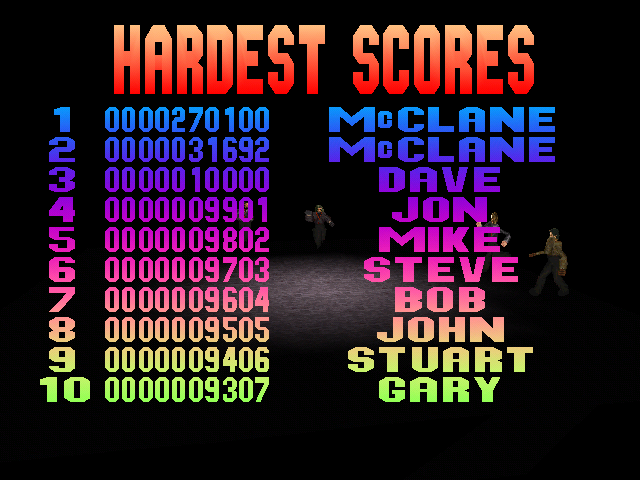Die Hard Trilogy PlayStation High Scores