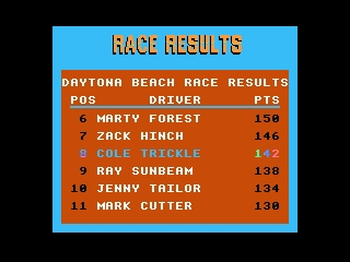 Days of Thunder NES Race results (what a loser!)