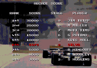 Formula One Genesis Arcade mode scores. Rubbish performance