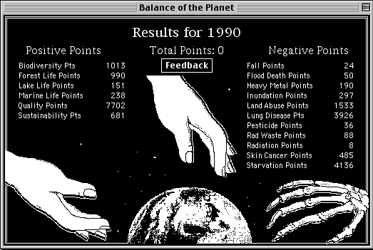 Balance of the Planet Macintosh Results for 1990