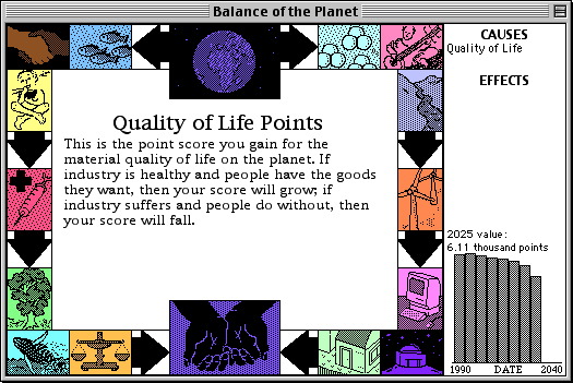 Balance of the Planet Macintosh How things relate to each other