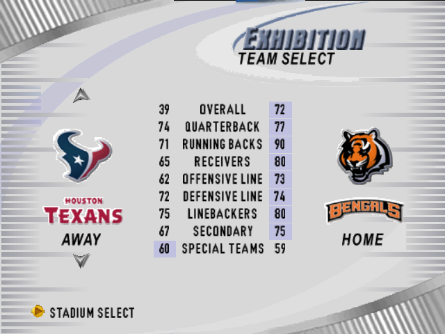 Madden NFL 2002 Nintendo 64 Team selection.