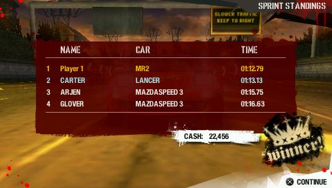 Need for Speed: Carbon - Own the City PSP Race results