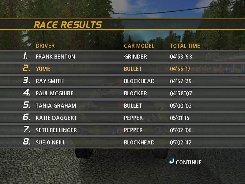 FlatOut Windows Race results. Only 2nd place for me though :(