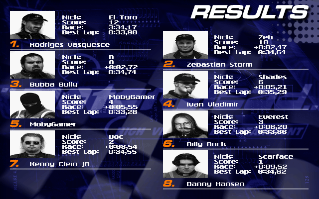 Motorhead Windows Race results, didn't do too well this time