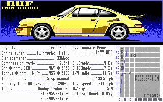 Test Drive II Car Disk: The Supercars DOS RUF Twin Turbo