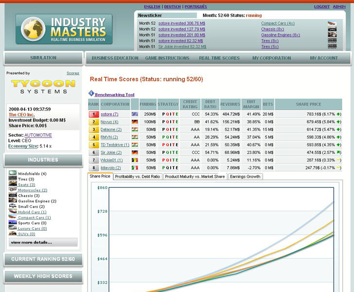 IndustryMasters Browser IndustryMasters Share Prices