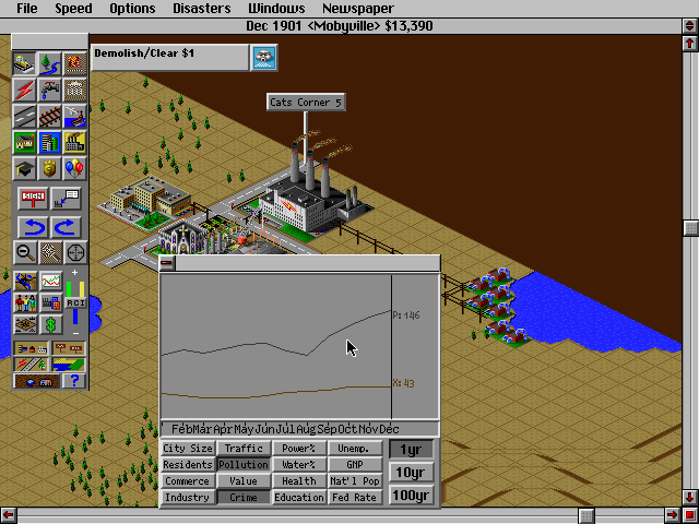SimCity 2000 DOS Some charts