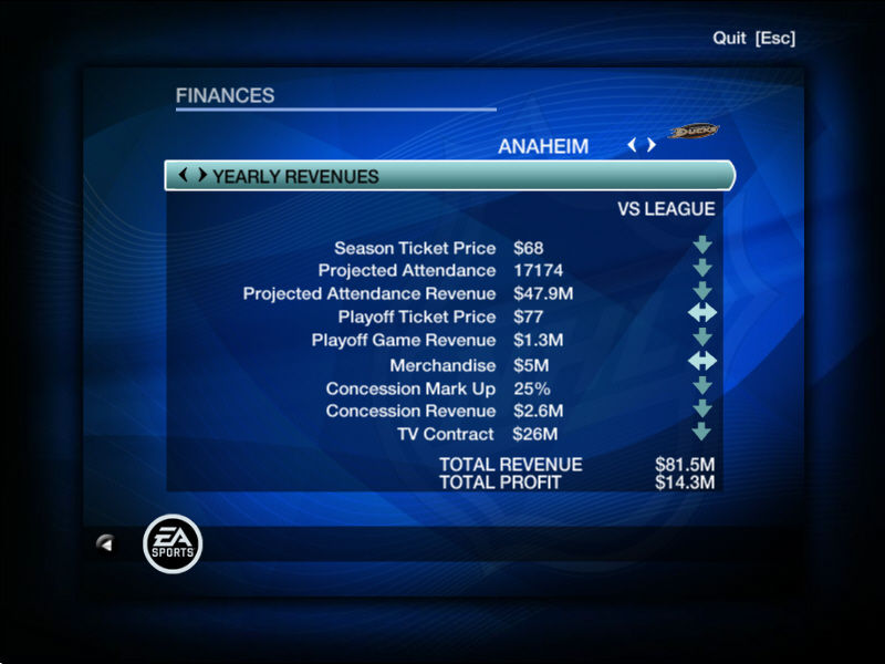 NHL 09 Windows Your team finances in dynasty mode.