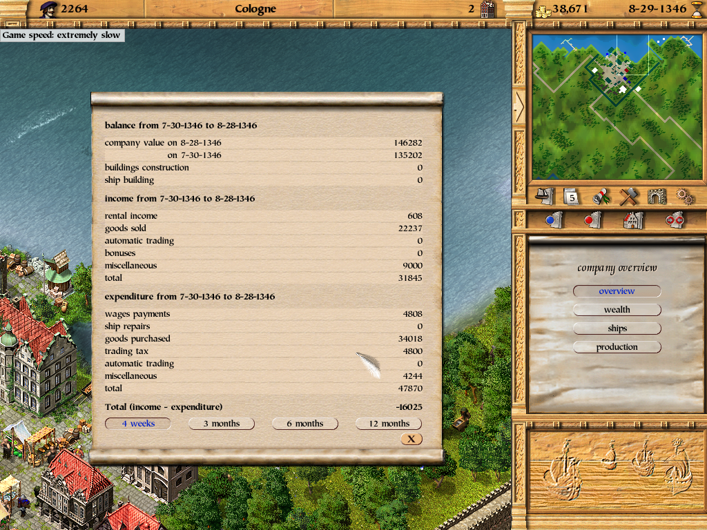 Patrician II: Quest for Power Windows Complex stats regarding your business.