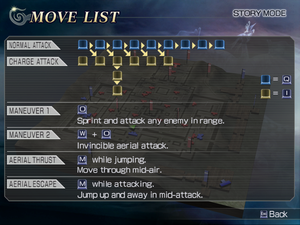 Warriors Orochi Windows You can also access a summary of the moves for the active character. This list vary a bit depending on the character category.
