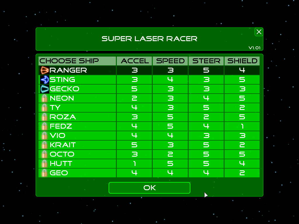 Super Laser Racer Windows At first, you can only choose among 3 ships. Note that although most have a total of 15 points distributed among the 4 attributes, some like the Gecko only have 14 points.