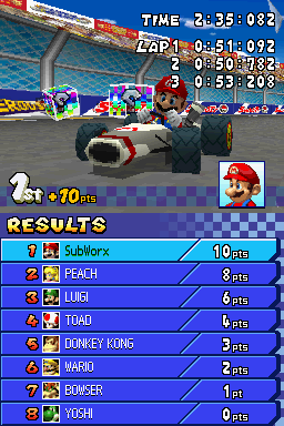 Mario Kart DS Nintendo DS Results