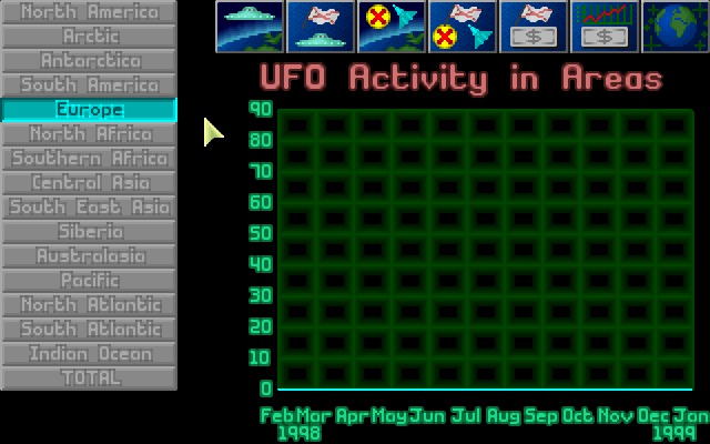 X-COM: UFO Defense Windows Checking the UFO activity chart.