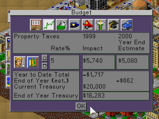 SimCity 2000 PlayStation Budget