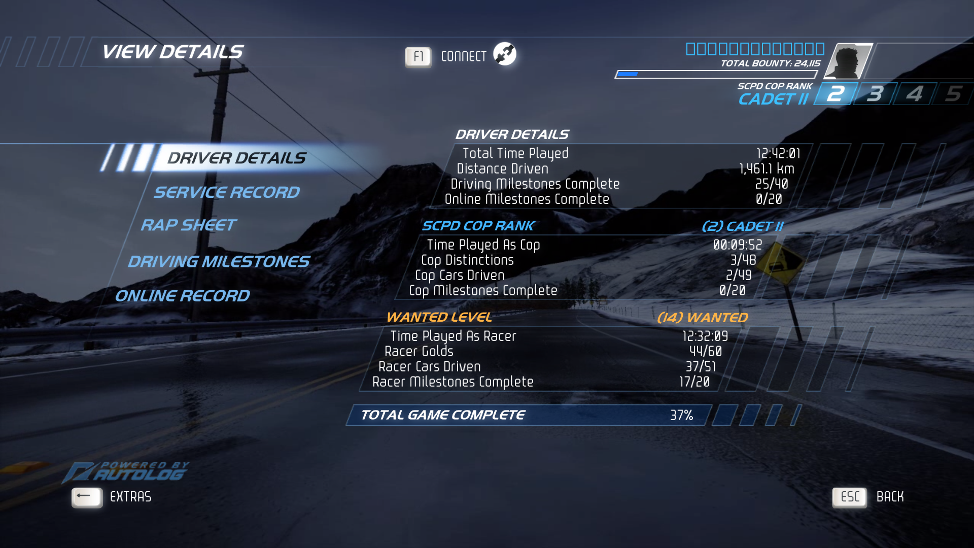 Need for Speed: Hot Pursuit Windows Player stats.