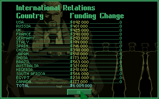 X-COM: UFO Defense Amiga CD32 My current finances.