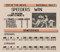 Relief Pitcher SNES Updated standings