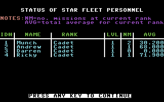 Star Fleet I: The War Begins! Commodore 64 Star Fleet roster.
