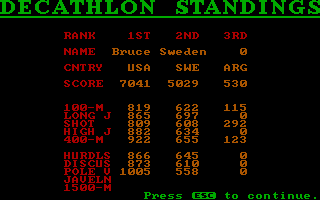 Microsoft Decathlon PC Booter Standings (CGA with RGB monitor)