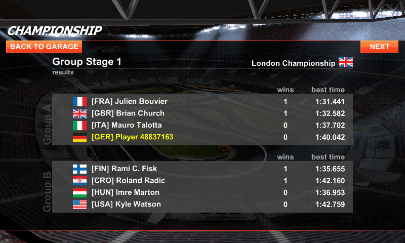 Race of Champions Android Results