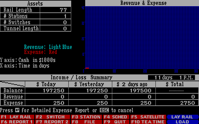 Railroad Empire DOS Report 2 - Assets