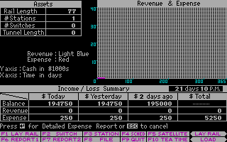 Railroad Empire DOS Report 2 - Assets (CGA)