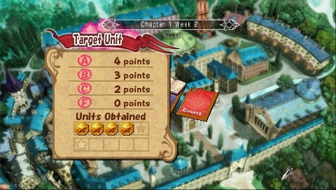 Mana Khemia: Alchemists of Al-Revis PSP We get certain number of points for completing courses