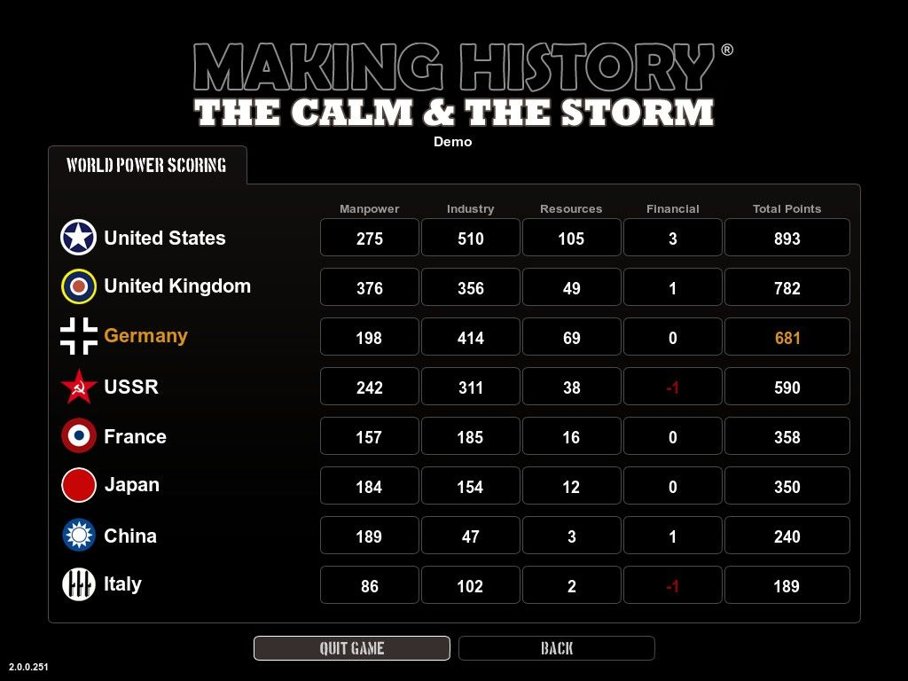 Making History: The Calm & The Storm Windows Scenario results