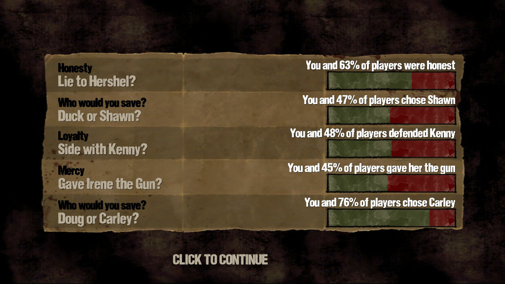The Walking Dead Windows Episode 1 - Your choices stacked against those of players worldwide.