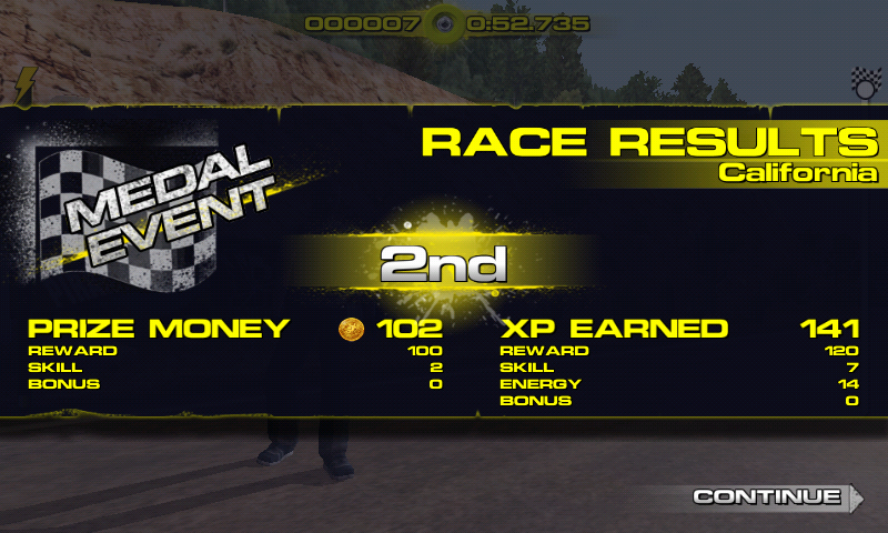 Downhill Xtreme Android Race results