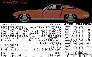 The Duel: Test Drive II Car Disk - The Muscle Cars Commodore 64 Sting Ray.