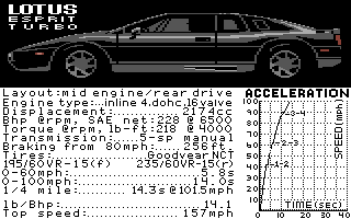 Test Drive II Car Disk: The Supercars Commodore 64 Lotus Esprit Turbo