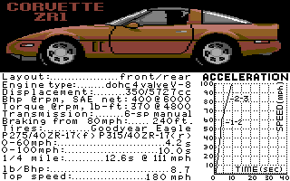 Test Drive II Car Disk: The Supercars Commodore 64 Corvette ZR1