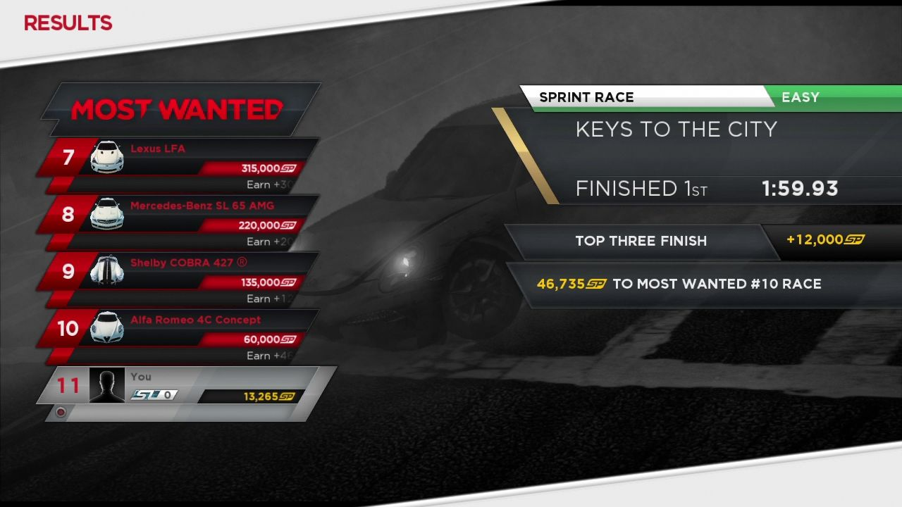 Need for Speed: Most Wanted PlayStation 3 Each race improves the player's ranking in the Most Wanted list.