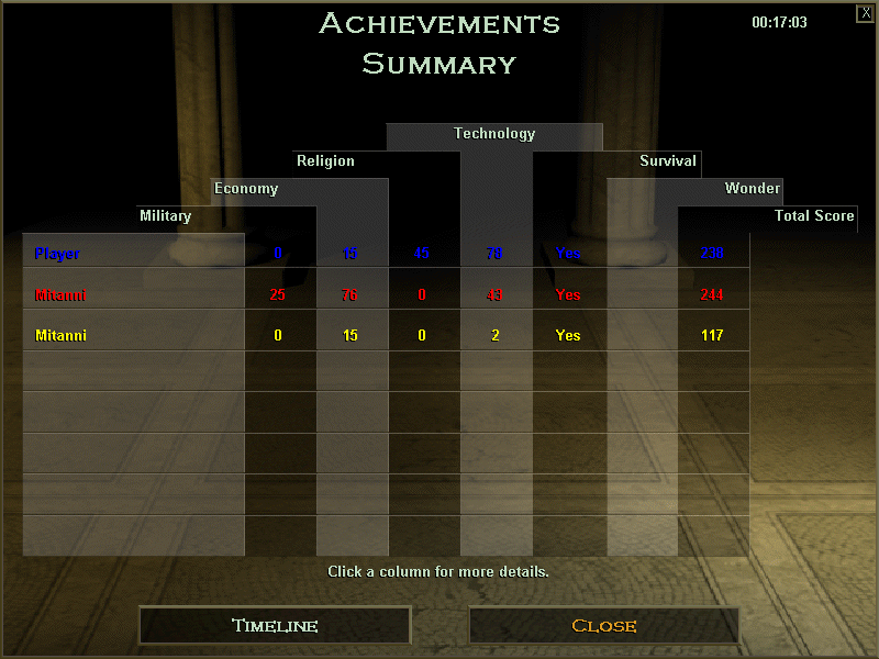 Age of Empires (Demo Version) Windows The Achievements screen allows to monitor the player's progress during a scenario.