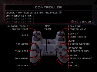 Tom Clancy's Rainbow Six PlayStation The controls for the regular PlayStation controller.