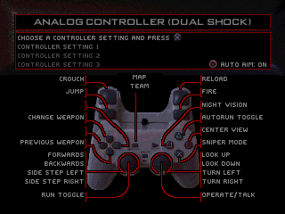 Tom Clancy's Rainbow Six PlayStation The controls for the Dual Analog or DualShock controller.
