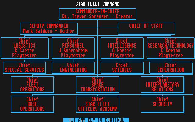 Star Fleet I: The War Begins! Atari ST Credits screen