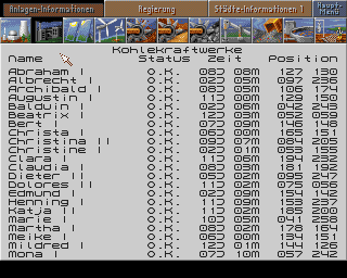 Aufschwung Ost Amiga Status of all coal powerplants